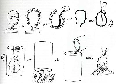 how to make a wax sculpture